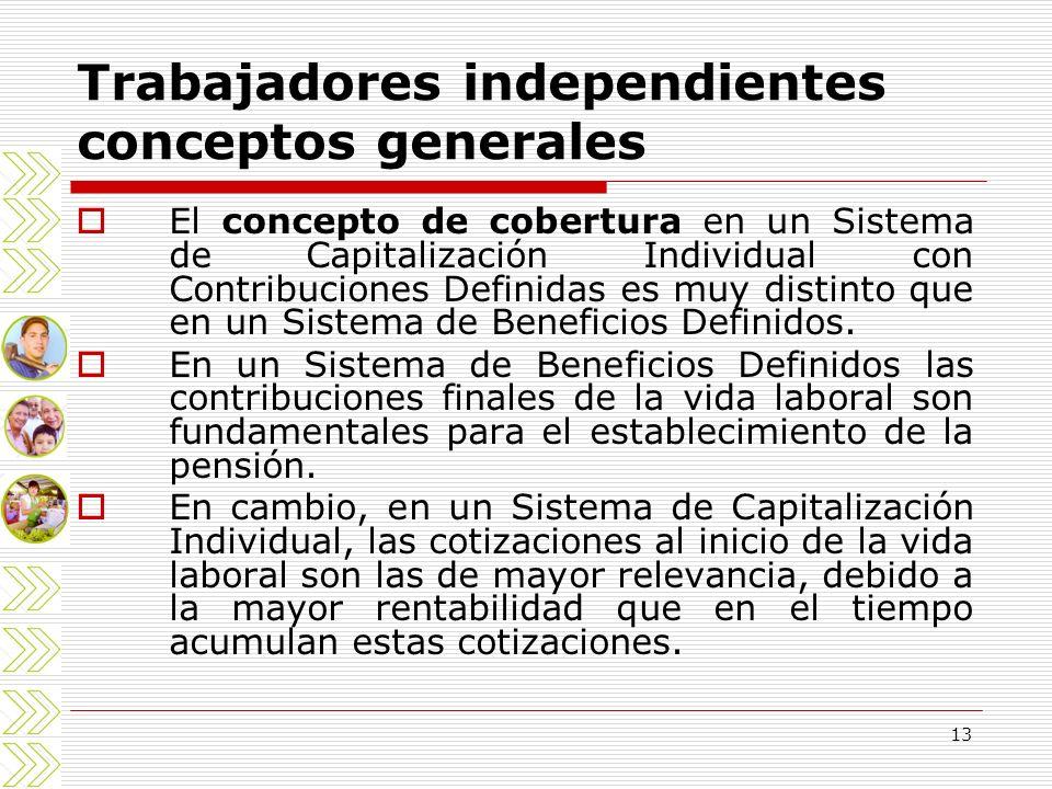 13 Trabajadores independientes conceptos generales El concepto de cobertura en un Sistema de Capitalización Individual con Contribuciones Definidas es
