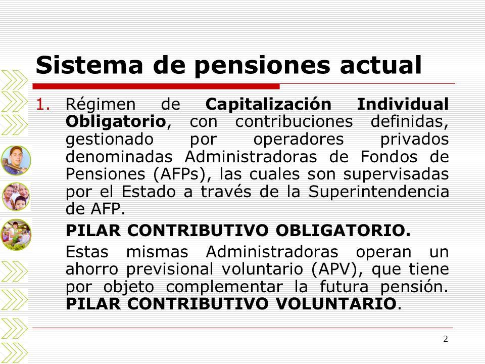 3 Sistema de pensiones actual 1.El Sistema de Capitalización Individual con Contribuciones Definidas contempla una Pensión Mínima Garantizada por el Estado (PMG) para los afiliados a las AFP con 240 meses de contribuciones, cuyo ahorro acumulado no les permite obtener una pensión igual o superior a la pensión mínima.