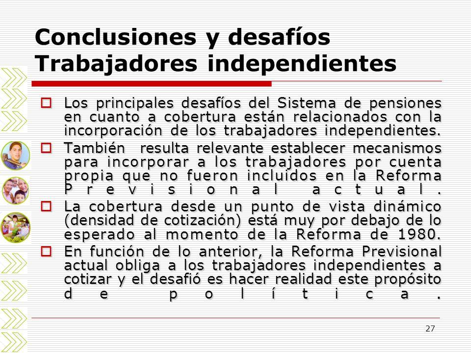 27 Los principales desafíos del Sistema de pensiones en cuanto a cobertura están relacionados con la incorporación de los trabajadores independientes.