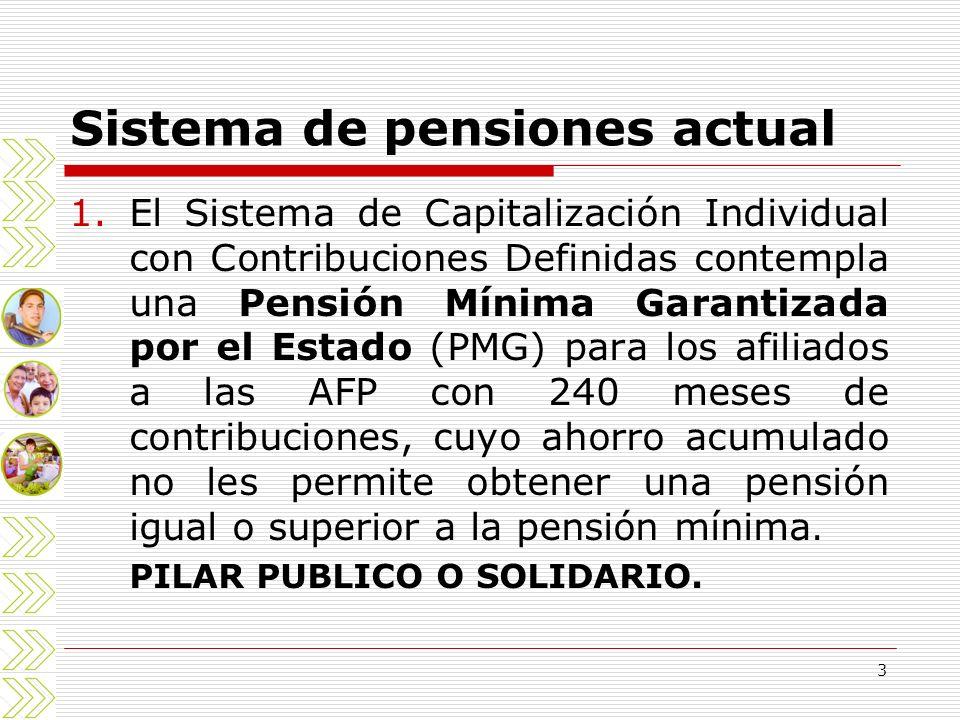 3 Sistema de pensiones actual 1.El Sistema de Capitalización Individual con Contribuciones Definidas contempla una Pensión Mínima Garantizada por el E