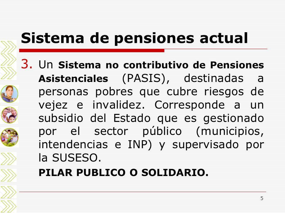 5 Sistema de pensiones actual 3. Un Sistema no contributivo de Pensiones Asistenciales (PASIS), destinadas a personas pobres que cubre riesgos de veje