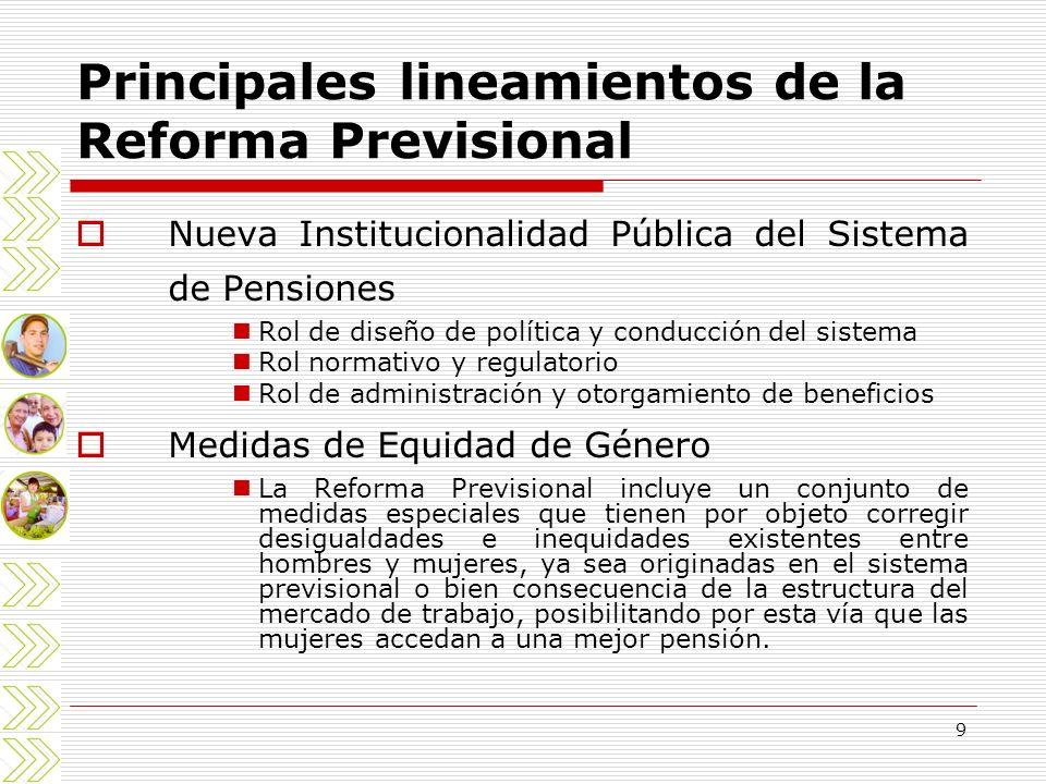 9 Principales lineamientos de la Reforma Previsional Nueva Institucionalidad Pública del Sistema de Pensiones Rol de diseño de política y conducción d