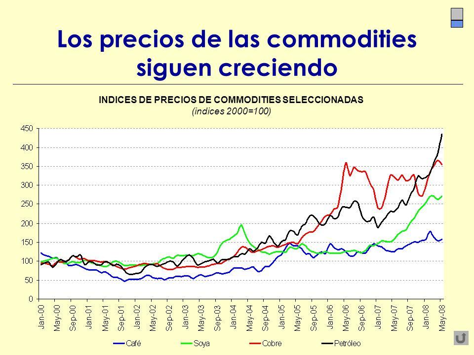 Los precios de las commodities siguen creciendo INDICES DE PRECIOS DE COMMODITIES SELECCIONADAS (indices 2000=100)