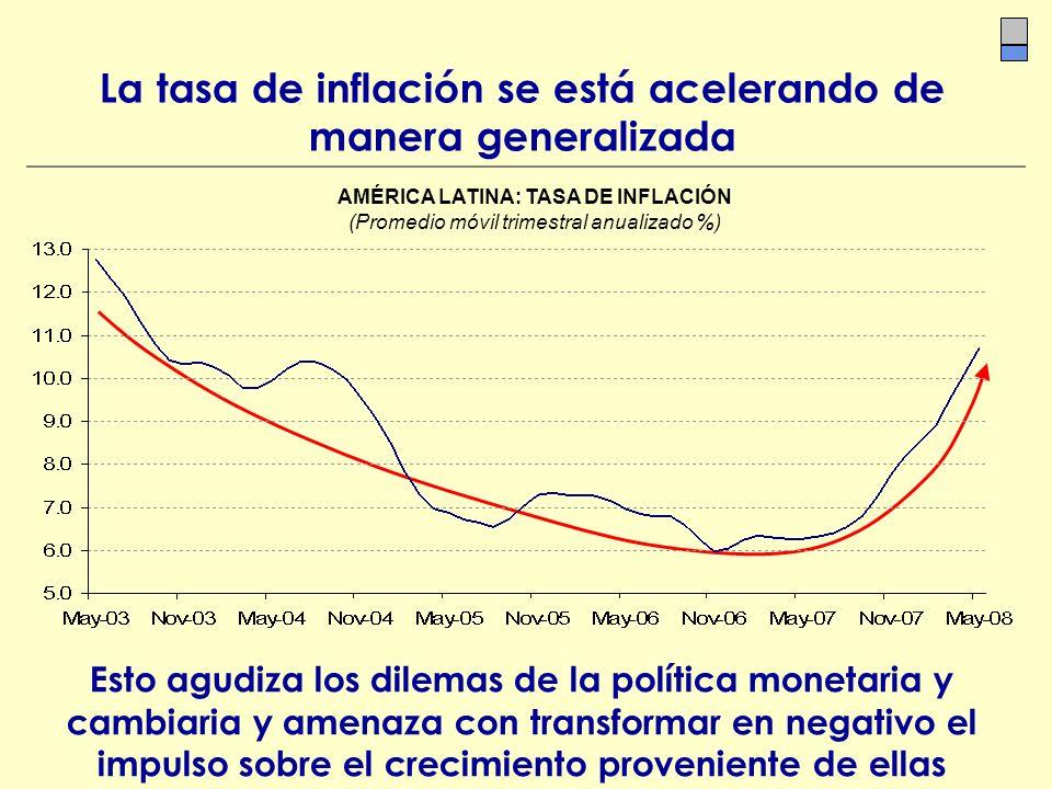 La tasa de inflación se está acelerando de manera generalizada AMÉRICA LATINA: TASA DE INFLACIÓN (Promedio móvil trimestral anualizado %) Esto agudiza