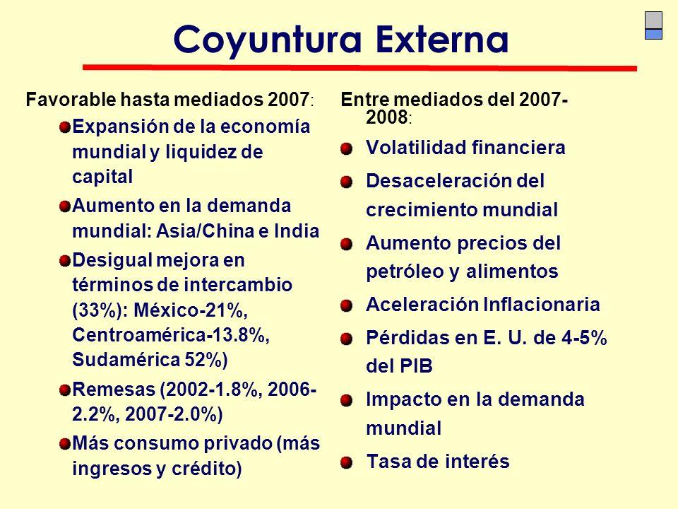 Coyuntura Externa Favorable hasta mediados 2007 : Expansión de la economía mundial y liquidez de capital Aumento en la demanda mundial: Asia/China e I