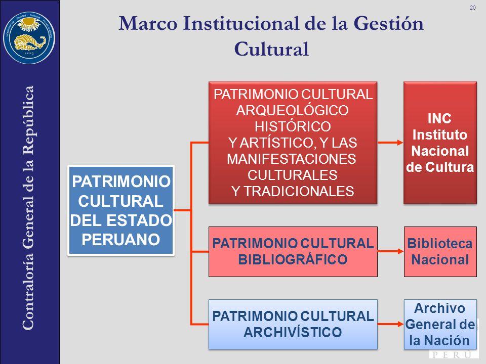 Contraloría General de la República Marco Institucional de la Gestión Cultural 20 PATRIMONIO CULTURAL DEL ESTADO PERUANO PATRIMONIO CULTURAL DEL ESTAD