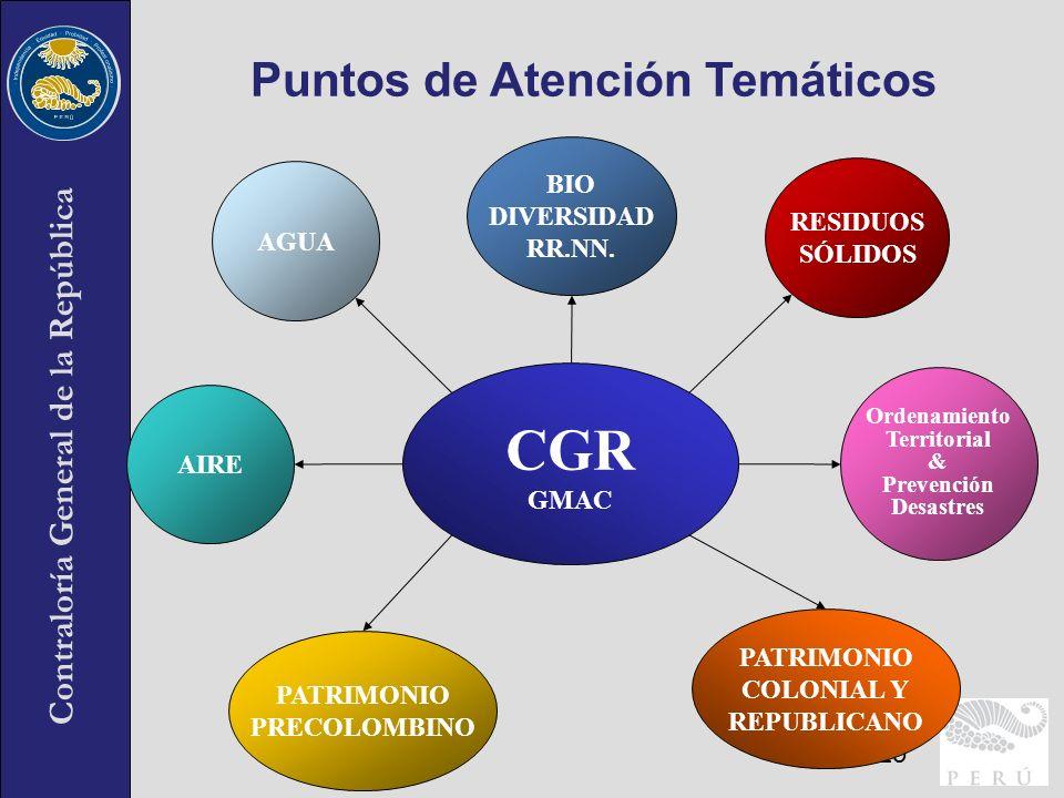 Contraloría General de la República Puntos de Atención Temáticos 25 CGR GMAC AIRE AGUA RESIDUOS SÓLIDOS Ordenamiento Territorial & Prevención Desastre