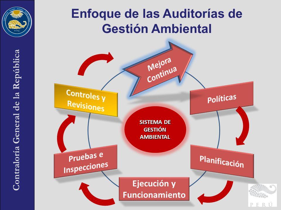 Contraloría General de la República Enfoque de las Auditorías de Gestión Ambiental Ejecución y Funcionamiento SISTEMA DE GESTIÓN AMBIENTAL