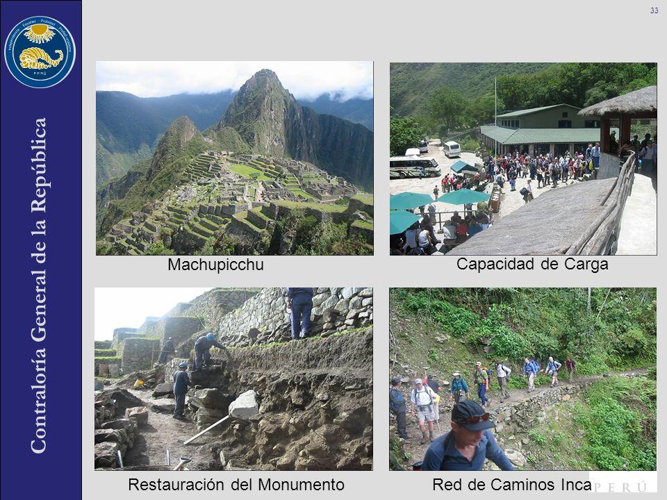 Contraloría General de la República 33 Machupicchu Capacidad de Carga Restauración del Monumento Red de Caminos Inca