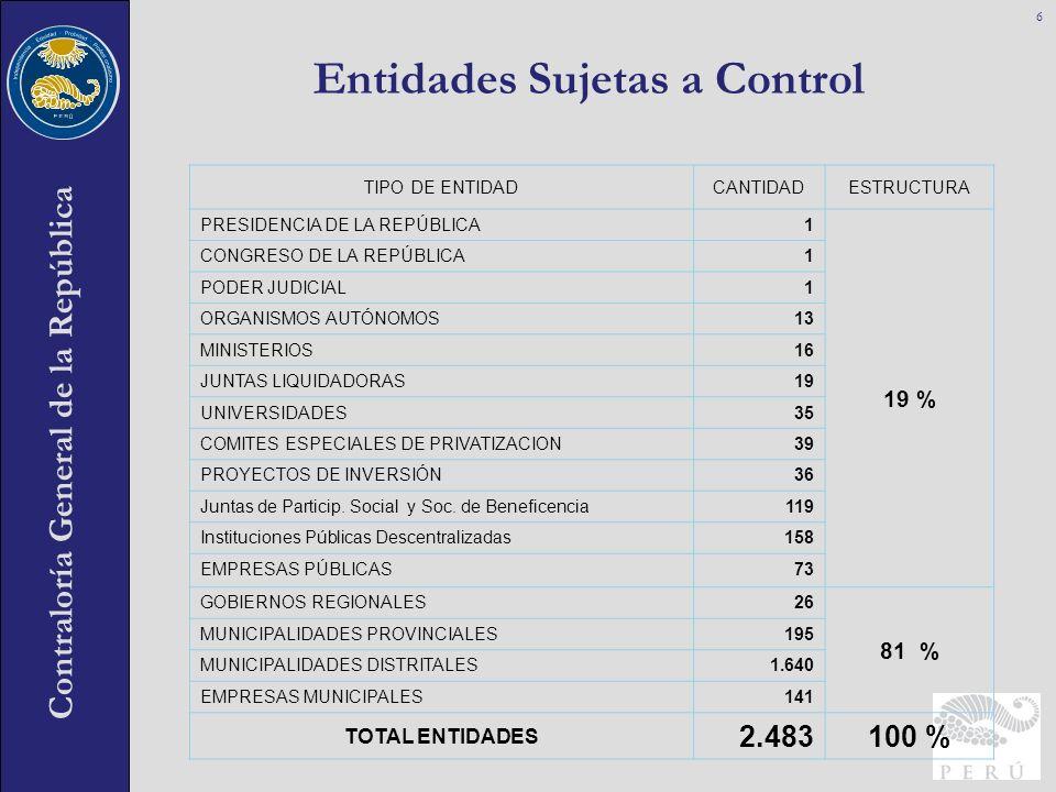 Contraloría General de la República TIPO DE ENTIDADCANTIDADESTRUCTURA PRESIDENCIA DE LA REPÚBLICA1 19 % CONGRESO DE LA REPÚBLICA1 PODER JUDICIAL1 ORGA