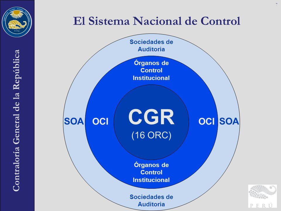 Contraloría General de la República El Sistema Nacional de Control 7 CGR (16 ORC) OCI Órganos de Control Institucional Sociedades de Auditoria SOA Órg
