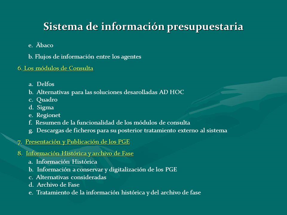 Sistema de información presupuestaria e. Äbaco b. Flujos de información entre los agentes 6. Los módulos de Consulta a. Delfos b. Alternativas para la