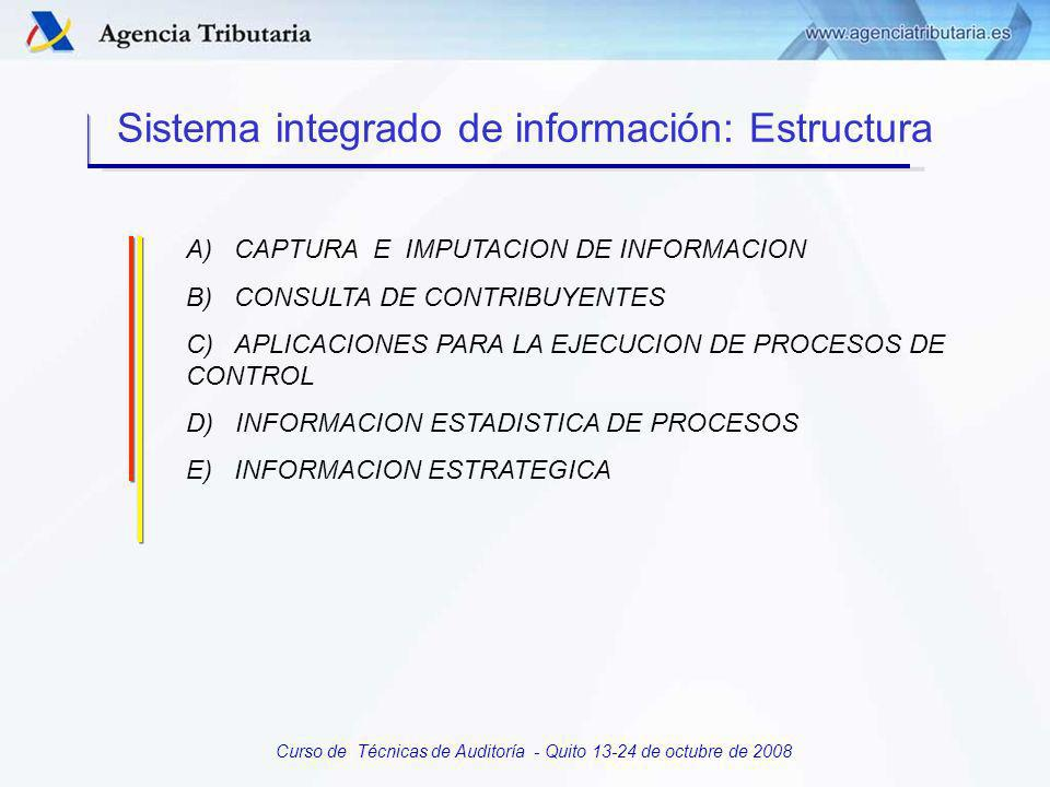 Curso de Técnicas de Auditoría - Quito 13-24 de octubre de 2008 ESTRATIFICACION DEL CENSO 1.Grandes Empresas O.N.I. 2.528 2.Resto Grandes Empresas 33.
