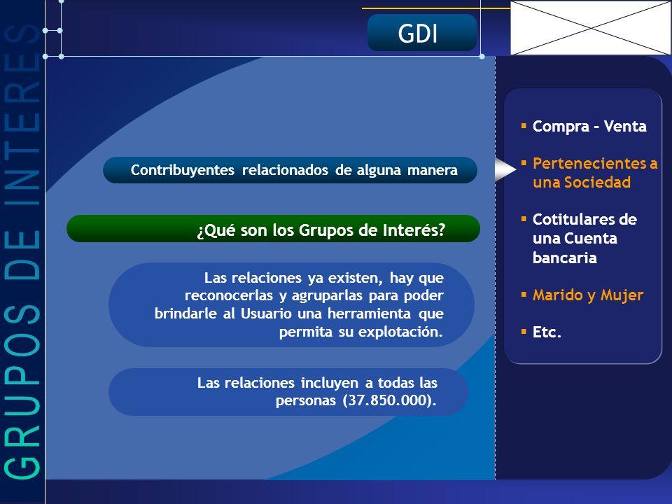 GDI ¿Qué son los Grupos de Interés.