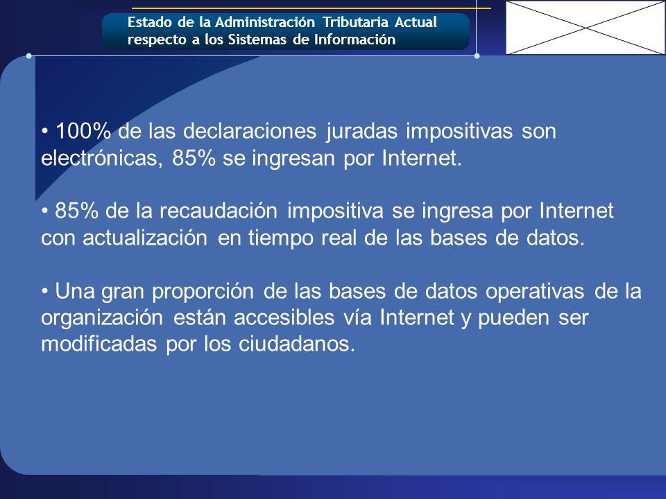 100% de las declaraciones juradas impositivas son electrónicas, 85% se ingresan por Internet.