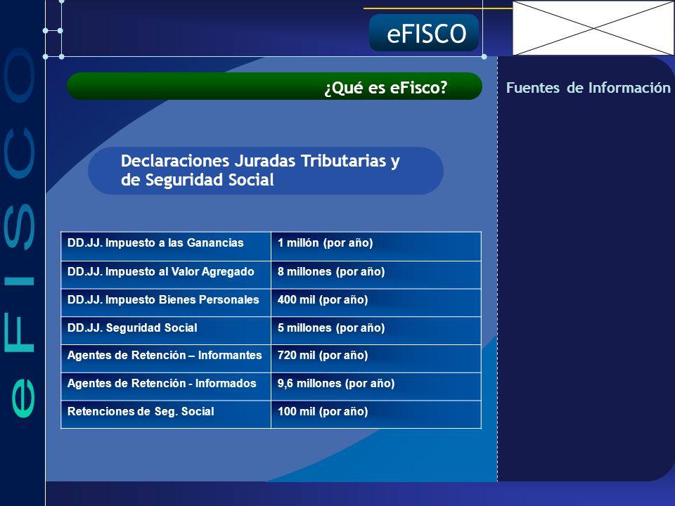 eFISCO ¿Qué es eFisco. Declaraciones Juradas Tributarias y de Seguridad Social DD.JJ.