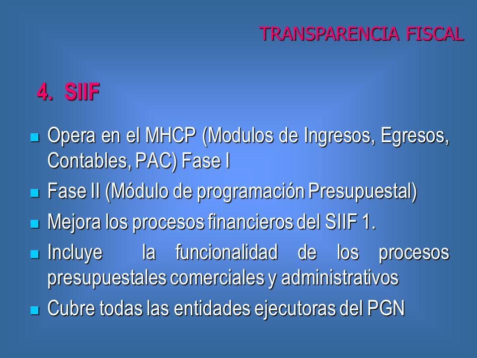 Opera en el MHCP (Modulos de Ingresos, Egresos, Contables, PAC) Fase I Opera en el MHCP (Modulos de Ingresos, Egresos, Contables, PAC) Fase I Fase II (Módulo de programación Presupuestal) Fase II (Módulo de programación Presupuestal) Mejora los procesos financieros del SIIF 1.