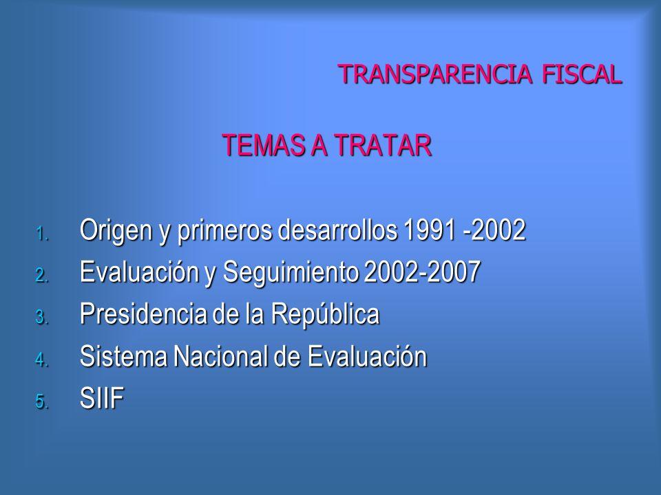 TRANSPARENCIA FISCAL TEMAS A TRATAR 1. Origen y primeros desarrollos 1991 -2002 2.