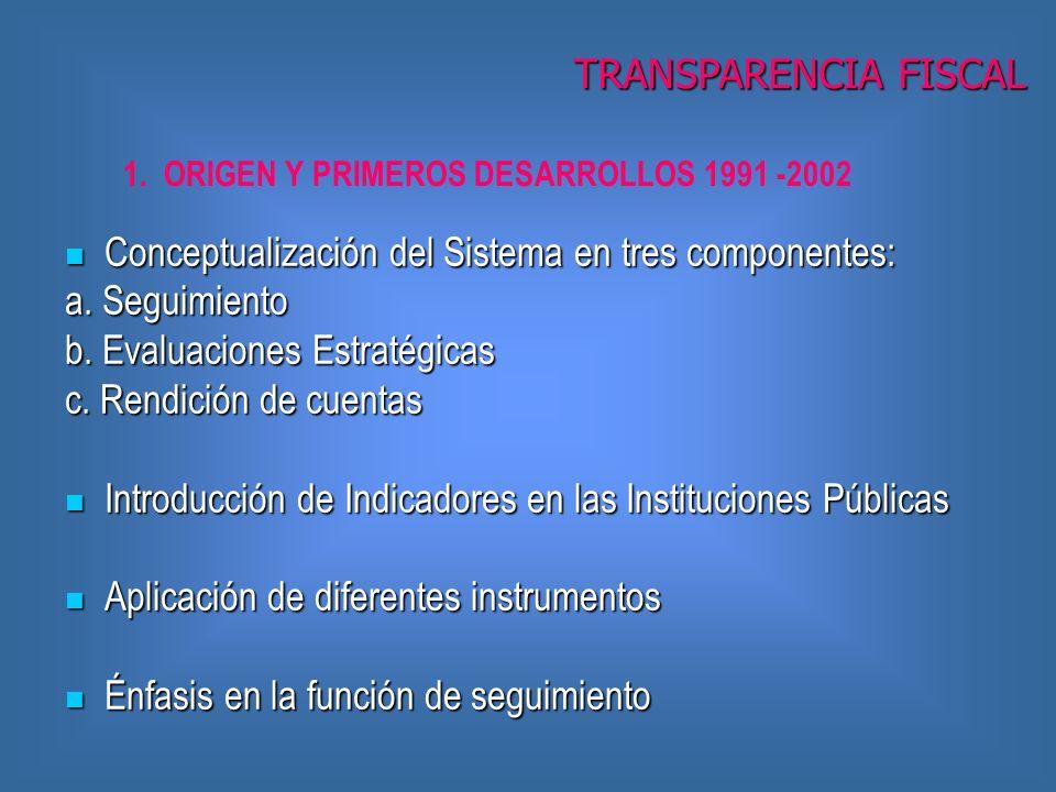 Conceptualización del Sistema en tres componentes: Conceptualización del Sistema en tres componentes: a.