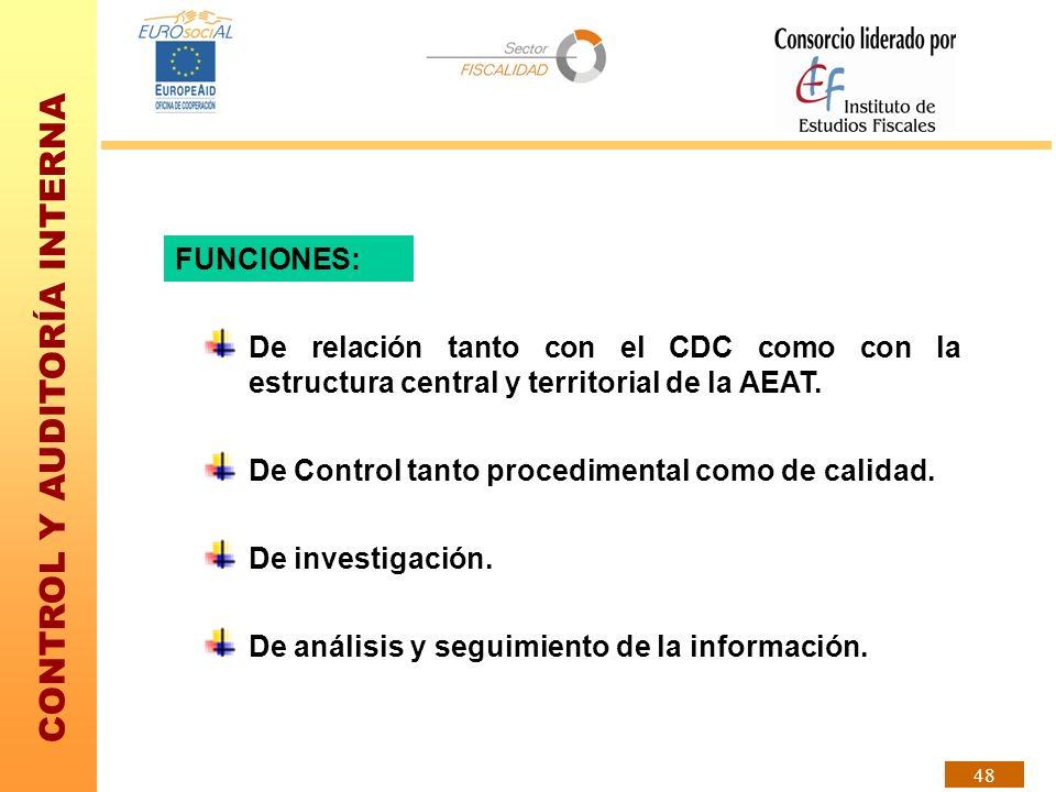 CONTROL Y AUDITORÍA INTERNA 48 FUNCIONES: De relación tanto con el CDC como con la estructura central y territorial de la AEAT. De Control tanto proce