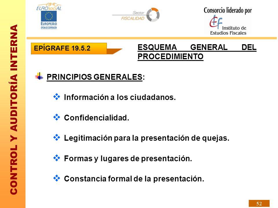 CONTROL Y AUDITORÍA INTERNA 52 EPÍGRAFE 19.5.2 ESQUEMA GENERAL DEL PROCEDIMIENTO PRINCIPIOS GENERALES: Información a los ciudadanos. Confidencialidad.
