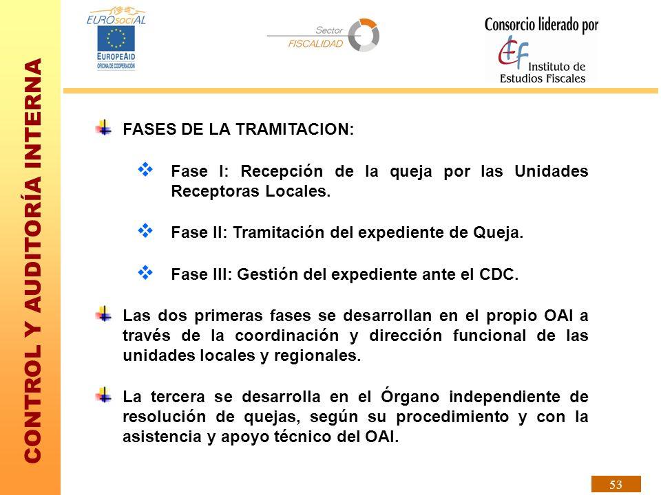 CONTROL Y AUDITORÍA INTERNA 53 FASES DE LA TRAMITACION: Fase I: Recepción de la queja por las Unidades Receptoras Locales. Fase II: Tramitación del ex