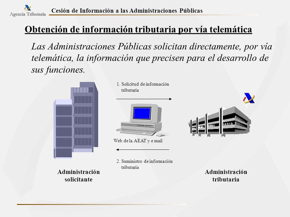 Cesión de Información a las Administraciones Públicas Obtención de información tributaria por vía telemática Las Administraciones Públicas solicitan d