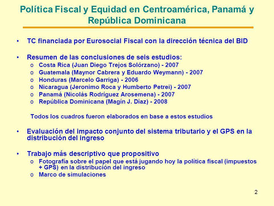 2 Política Fiscal y Equidad en Centroamérica, Panamá y República Dominicana TC financiada por Eurosocial Fiscal con la dirección técnica del BID Resum