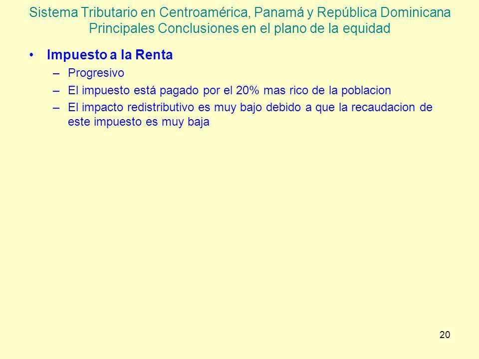 20 Sistema Tributario en Centroamérica, Panamá y República Dominicana Principales Conclusiones en el plano de la equidad Impuesto a la Renta –Progresi