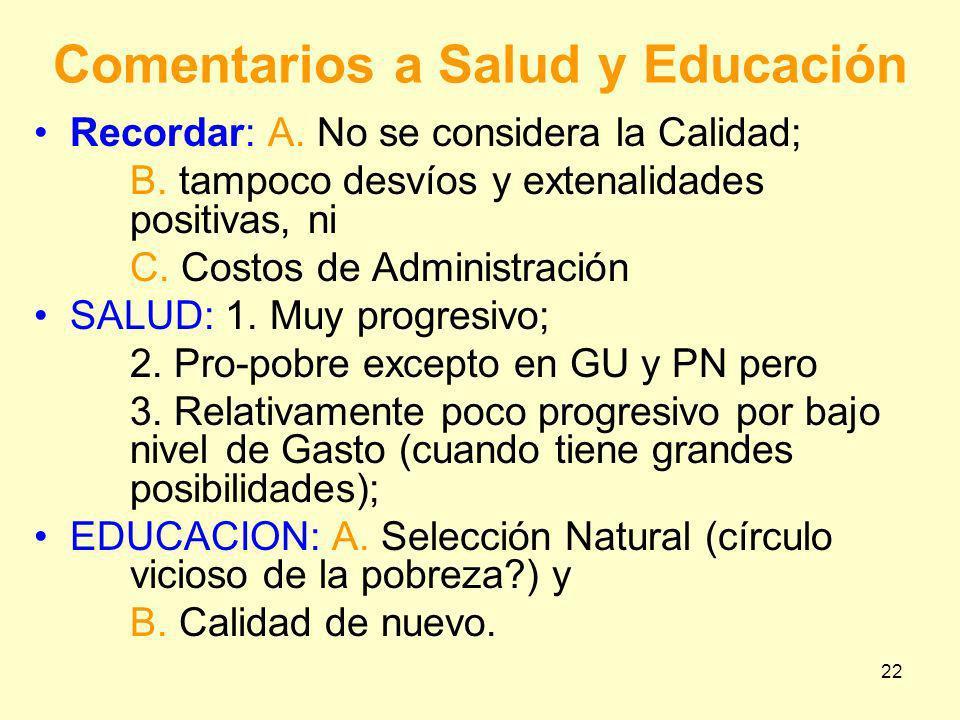 22 Comentarios a Salud y Educación Recordar: A. No se considera la Calidad; B. tampoco desvíos y extenalidades positivas, ni C. Costos de Administraci