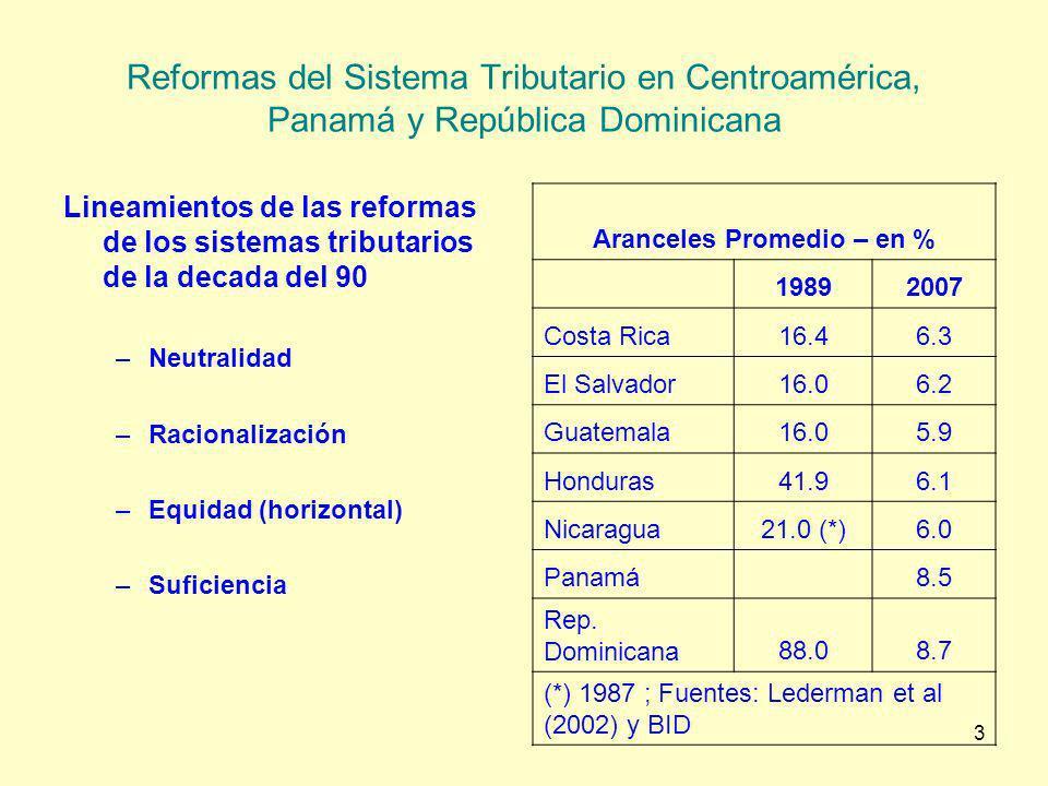 3 Reformas del Sistema Tributario en Centroamérica, Panamá y República Dominicana Lineamientos de las reformas de los sistemas tributarios de la decad
