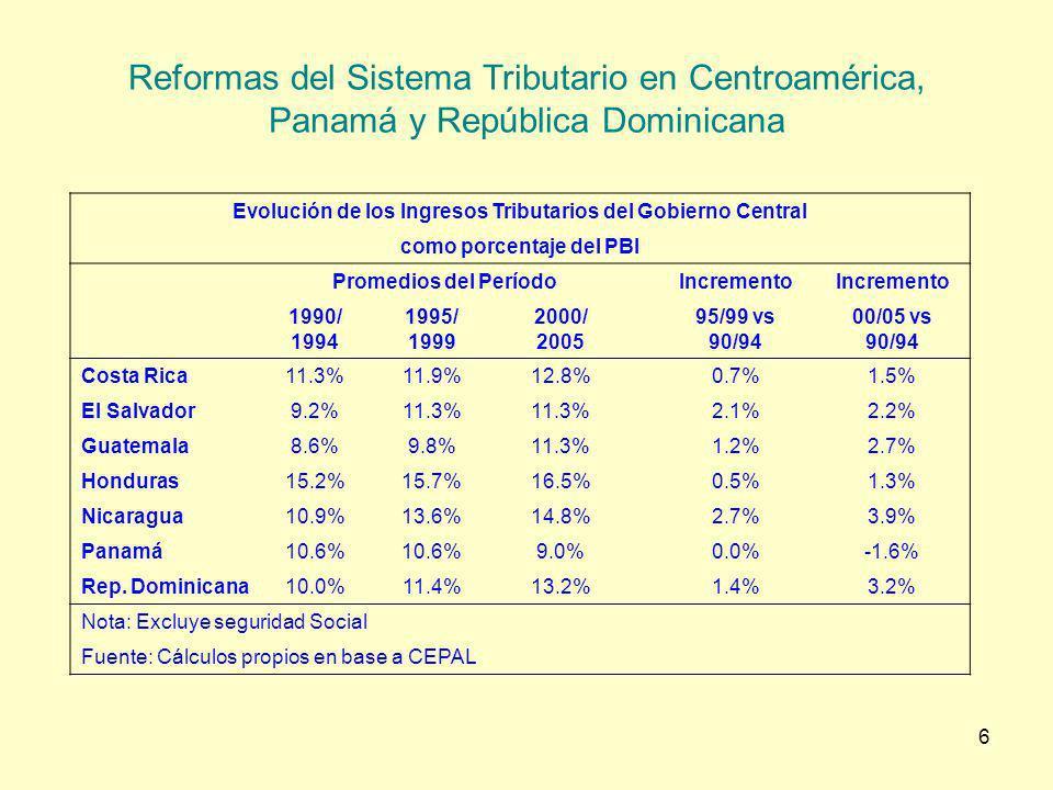 6 Evolución de los Ingresos Tributarios del Gobierno Central como porcentaje del PBI Promedios del Período Incremento 1990/ 1994 1995/ 1999 2000/ 2005
