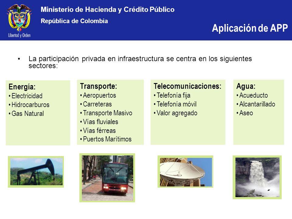 Ministerio de Hacienda y Crédito Público República de Colombia La participación privada en infraestructura se centra en los siguientes sectores: Energ