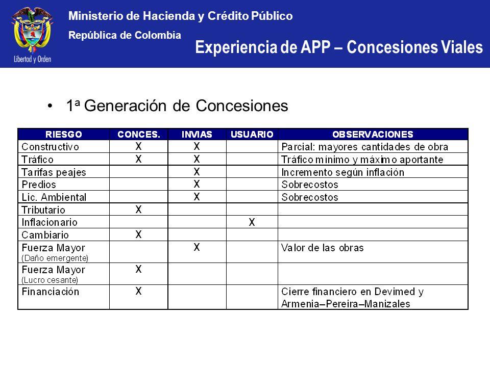 Ministerio de Hacienda y Crédito Público República de Colombia 1 a Generación de Concesiones Experiencia de APP – Concesiones Viales