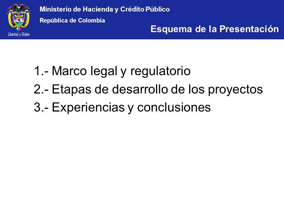 Ministerio de Hacienda y Crédito Público República de Colombia Esquema de la Presentación 1.- Marco legal y regulatorio 2.- Etapas de desarrollo de lo