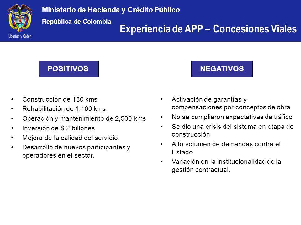 Ministerio de Hacienda y Crédito Público República de Colombia Construcción de 180 kms Rehabilitación de 1,100 kms Operación y mantenimiento de 2,500
