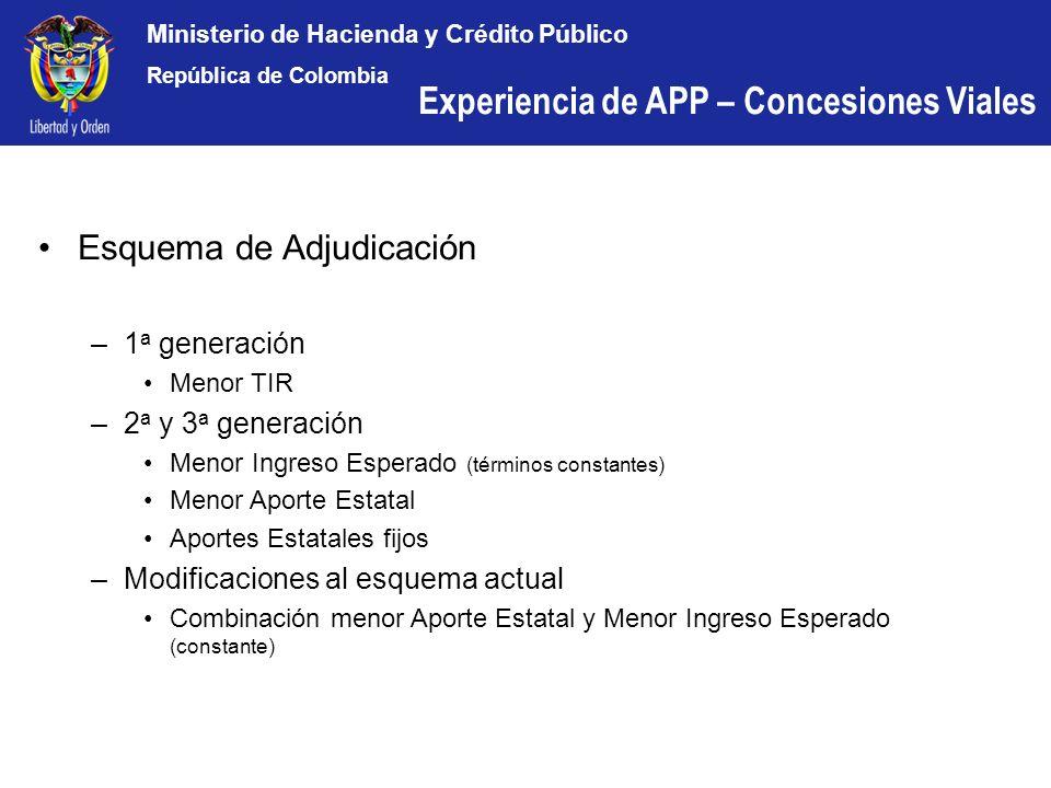 Ministerio de Hacienda y Crédito Público República de Colombia Esquema de Adjudicación –1 a generación Menor TIR –2 a y 3 a generación Menor Ingreso E