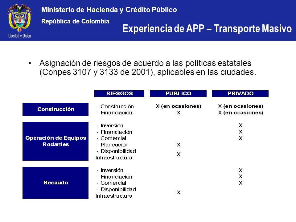Ministerio de Hacienda y Crédito Público República de Colombia Asignación de riesgos de acuerdo a las políticas estatales (Conpes 3107 y 3133 de 2001)