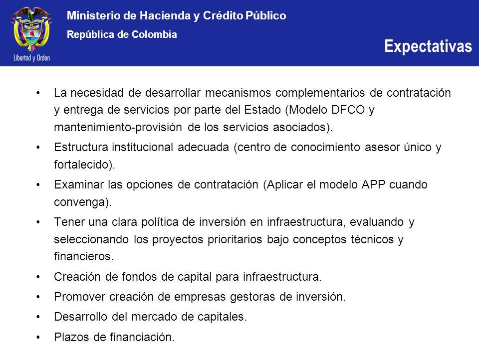Ministerio de Hacienda y Crédito Público República de Colombia La necesidad de desarrollar mecanismos complementarios de contratación y entrega de ser