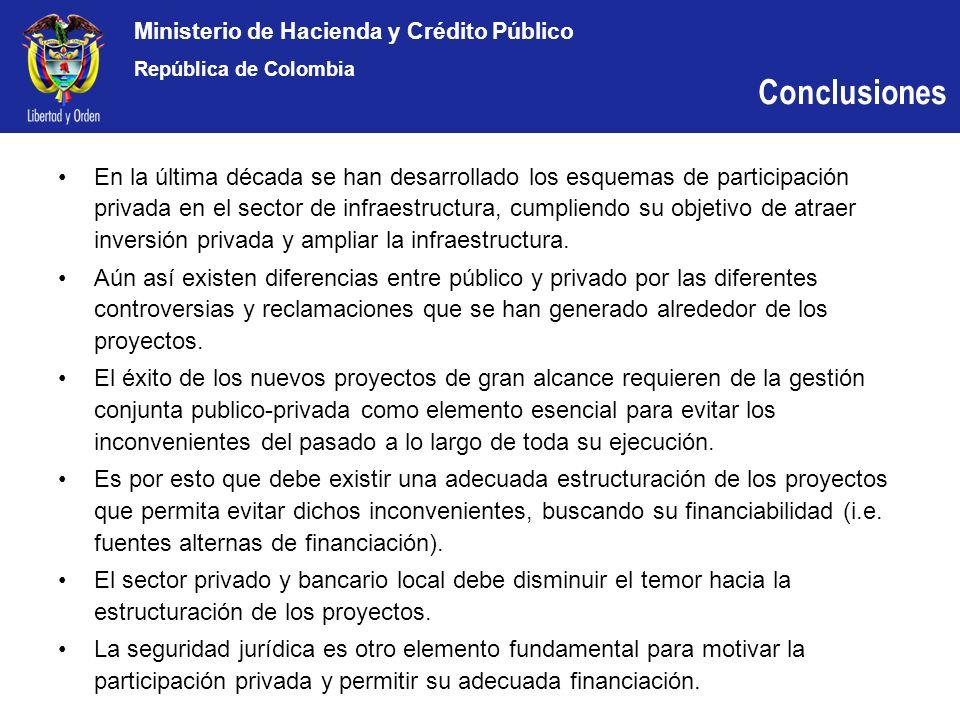 Ministerio de Hacienda y Crédito Público República de Colombia En la última década se han desarrollado los esquemas de participación privada en el sec