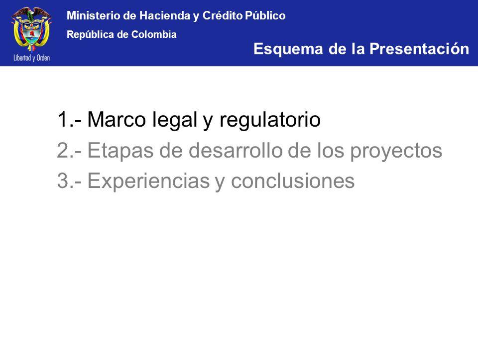 Ministerio de Hacienda y Crédito Público República de Colombia Obligaciones público-privado Experiencia de APP – Transporte Masivo