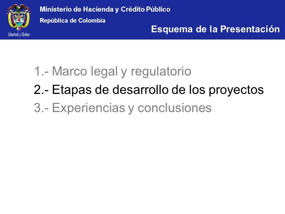 Ministerio de Hacienda y Crédito Público República de Colombia 2 a y 3 a Generación de Concesiones Experiencia de APP – Concesiones Viales