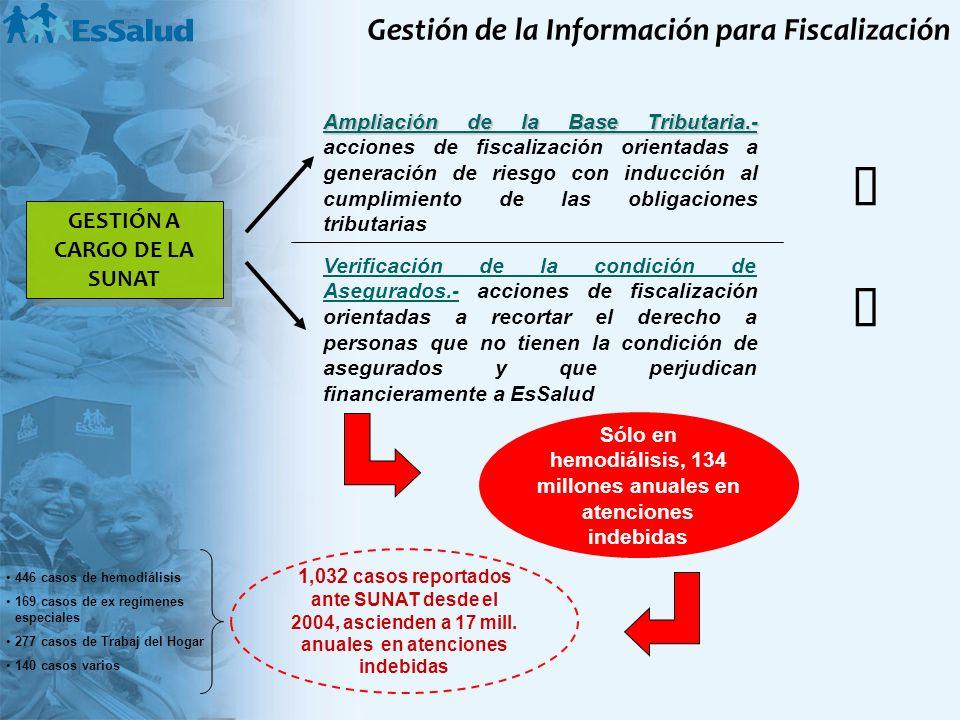 Sólo en hemodiálisis, 134 millones anuales en atenciones indebidas Gestión de la Información para Fiscalización GESTIÓN A CARGO DE LA SUNAT Ampliación