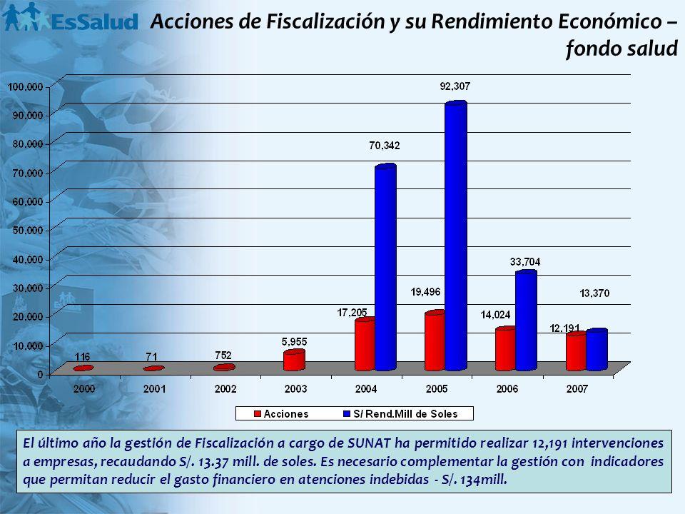 Acciones de Fiscalización y su Rendimiento Económico – fondo salud El último año la gestión de Fiscalización a cargo de SUNAT ha permitido realizar 12