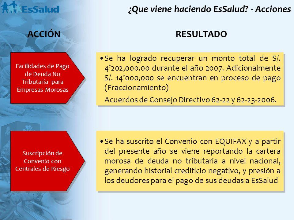 Facilidades de Pago de Deuda No Tributaria para Empresas Morosas Se ha logrado recuperar un monto total de S/. 4202,000.00 durante el año 2007. Adicio