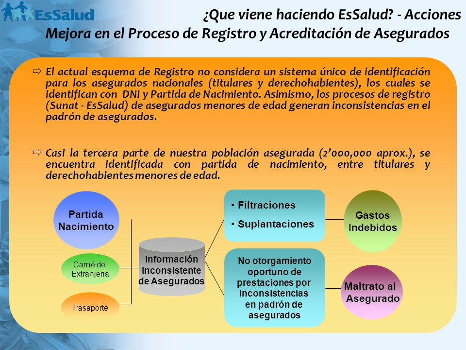 ¿Que viene haciendo EsSalud? - Acciones El actual esquema de Registro no considera un sistema único de identificación para los asegurados nacionales (