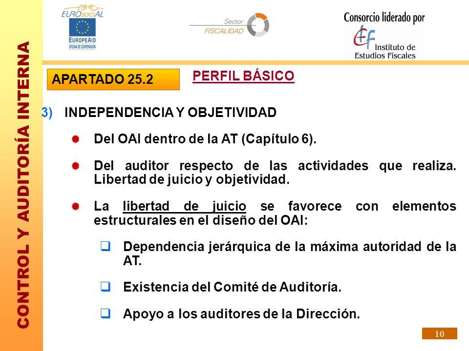 CONTROL Y AUDITORÍA INTERNA 10 3)INDEPENDENCIA Y OBJETIVIDAD Del OAI dentro de la AT (Capítulo 6). Del auditor respecto de las actividades que realiza