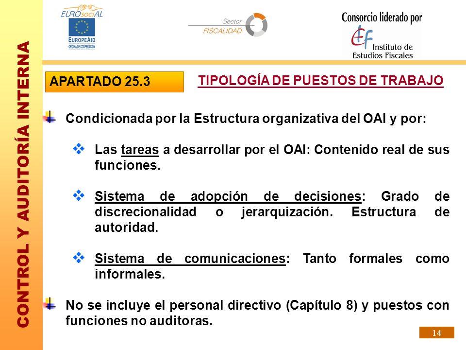 CONTROL Y AUDITORÍA INTERNA 14 Condicionada por la Estructura organizativa del OAI y por: Las tareas a desarrollar por el OAI: Contenido real de sus f