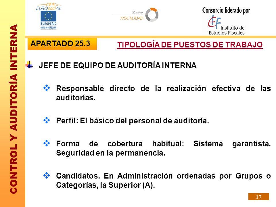 CONTROL Y AUDITORÍA INTERNA 17 JEFE DE EQUIPO DE AUDITORÍA INTERNA Responsable directo de la realización efectiva de las auditorías. Perfil: El básico