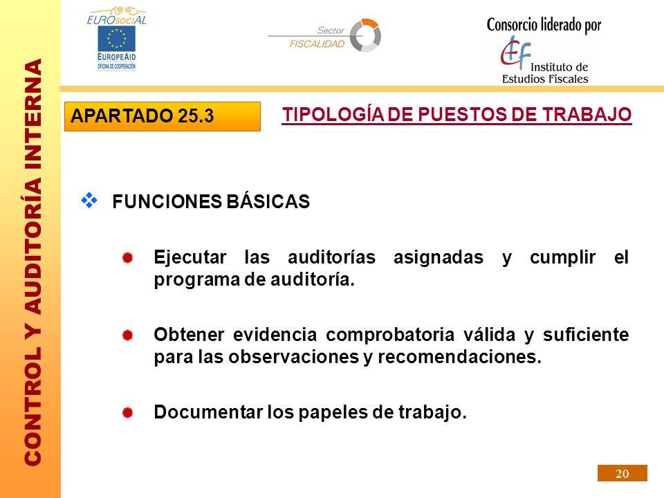 CONTROL Y AUDITORÍA INTERNA 20 FUNCIONES BÁSICAS Ejecutar las auditorías asignadas y cumplir el programa de auditoría. Obtener evidencia comprobatoria